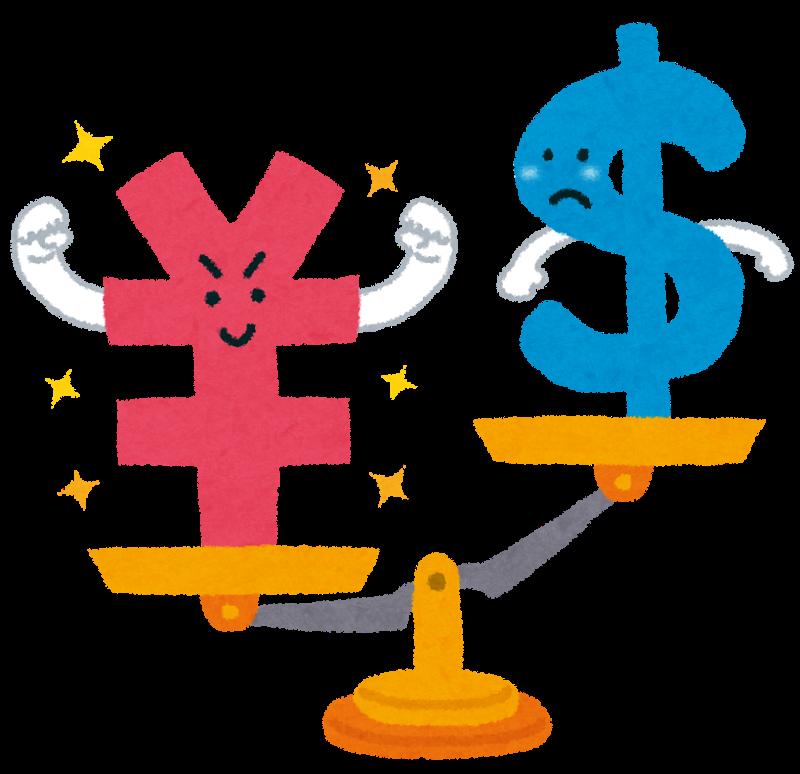円安円高は中国輸入ビジネスに影響があるのか?為替変動に ...