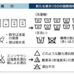 品質表示タグがないと輸入販売に不利?注意点などを解説!