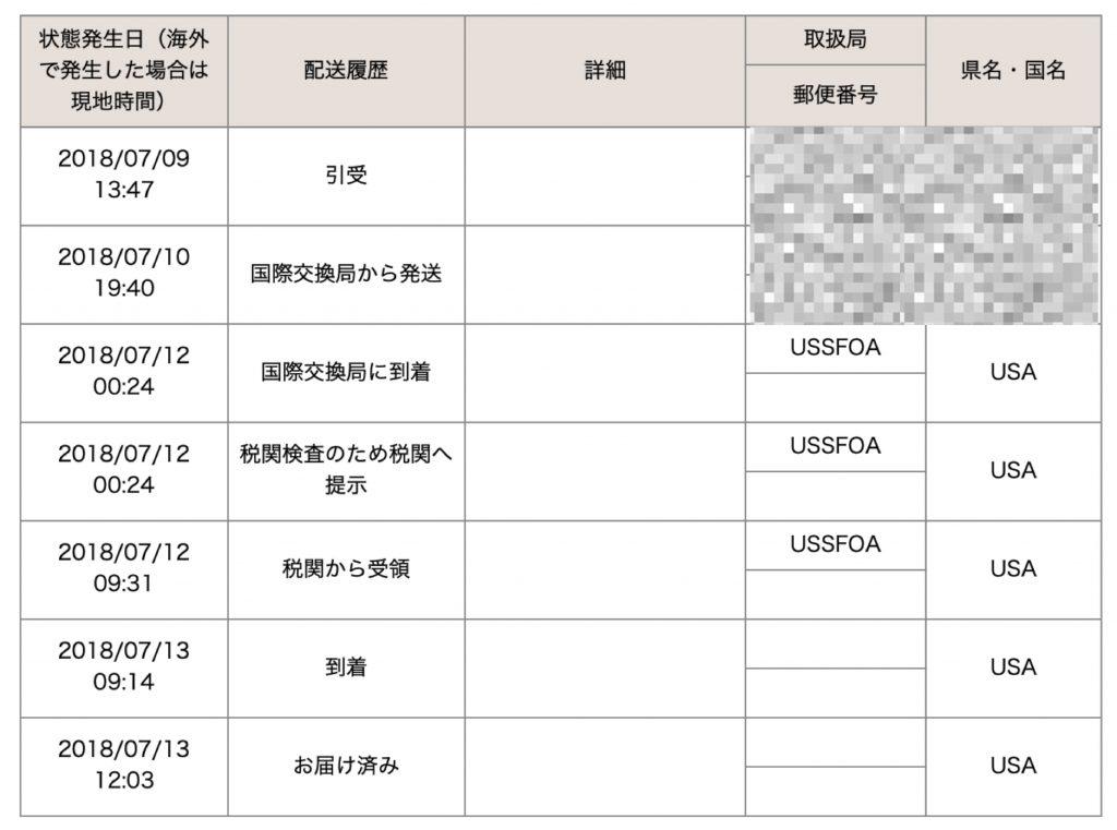 配達 状況 ems 米国宛て国際郵便物の大幅な遅延と今後の状況について