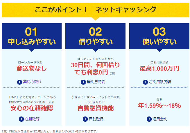 ジャパンネット銀行でキャッシングができる