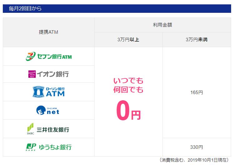 ジャパンネット銀行のATM手数料